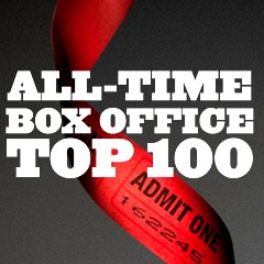 All-Time USA Box Office Top 100 Movies